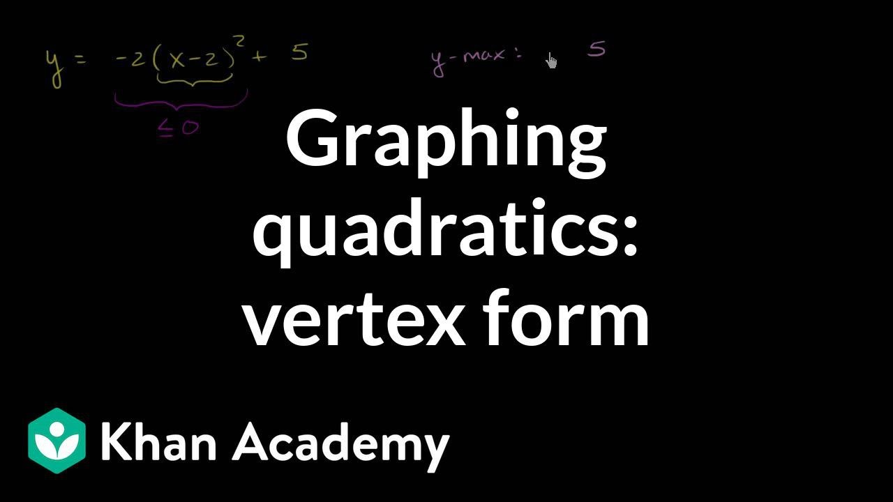 intercept form to vertex form calculator  Graphing quadratics: vertex form | Algebra (video) | Khan ...