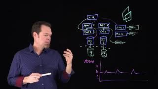 HPE Nimble and the power of HPE InfoSight  Troubleshoot inconsistent application performance