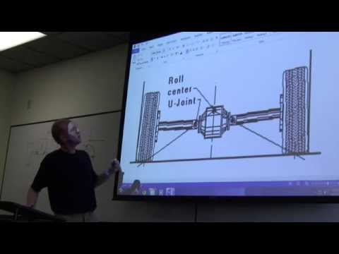 Vehicle Dynamics Lecture #1: CG, Load Transfer, Accel, Braking, Cornering, Friction Circle