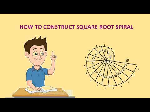 Square Roots Spiral
