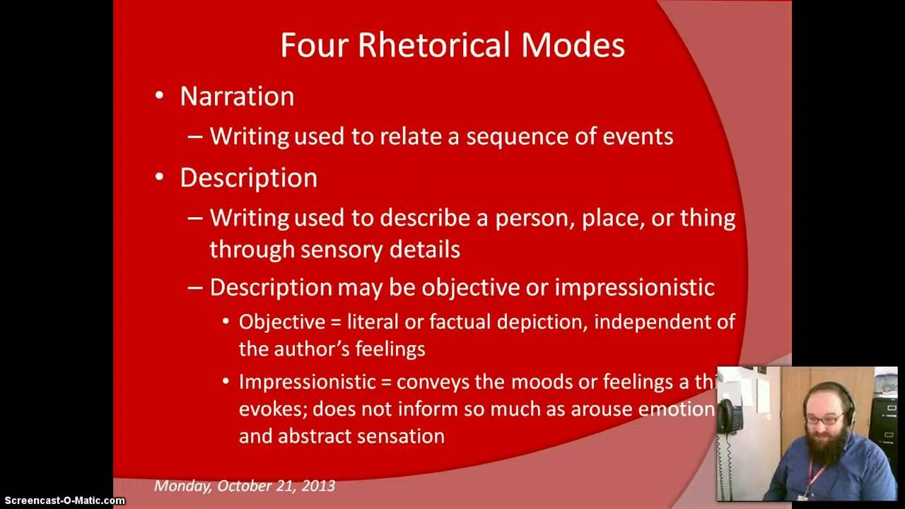 four rhetorical modes