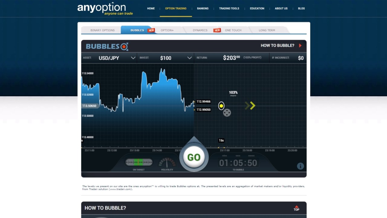 Binary options demo game