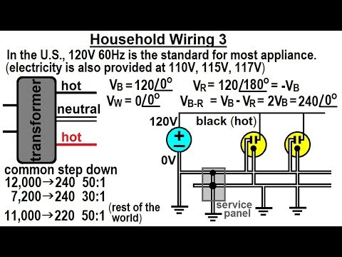 electrical engineering ch 13 3 phase circuit 53 of 53 household wiring 3