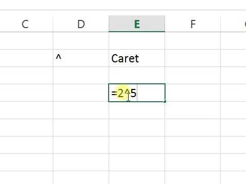 Raising Power Using Caret In Microsoft Excel Youtube