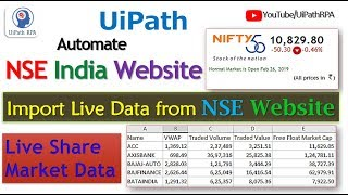 UiPath-Import Live NSE Web Data to Excel|Web Automation|UiPath RPA Tutorial
