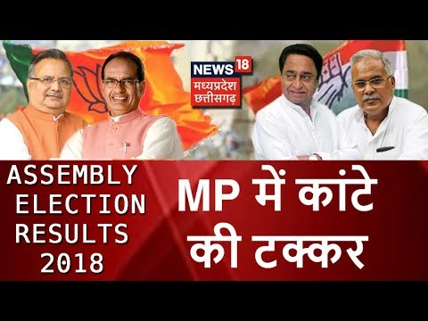 Madhya Pradesh Election Result 2018:116 सीट लेकर फिलहाल BJP Congress से आगे चल रहा है