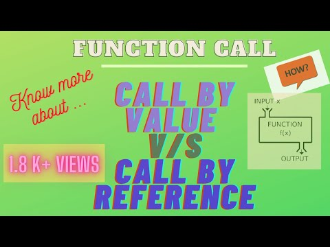 Call by Value vs Call by Reference in C