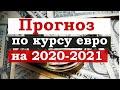 Прогноз курса евро на 2020-2021 год. Падение евро продолжается