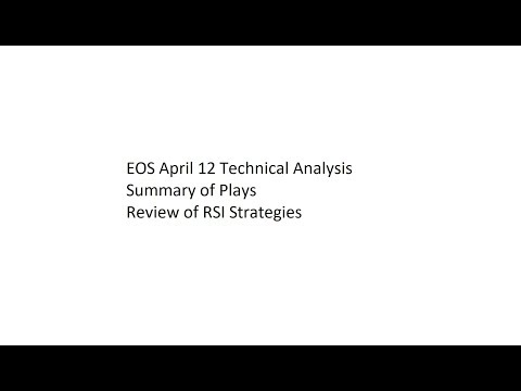 EOS April 12 Technical Analysis - Summary of Plays - Review of RSI Strategies