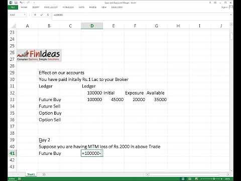 Free webinar: How to calculate Span & Exposure Margin of Option Strategies
