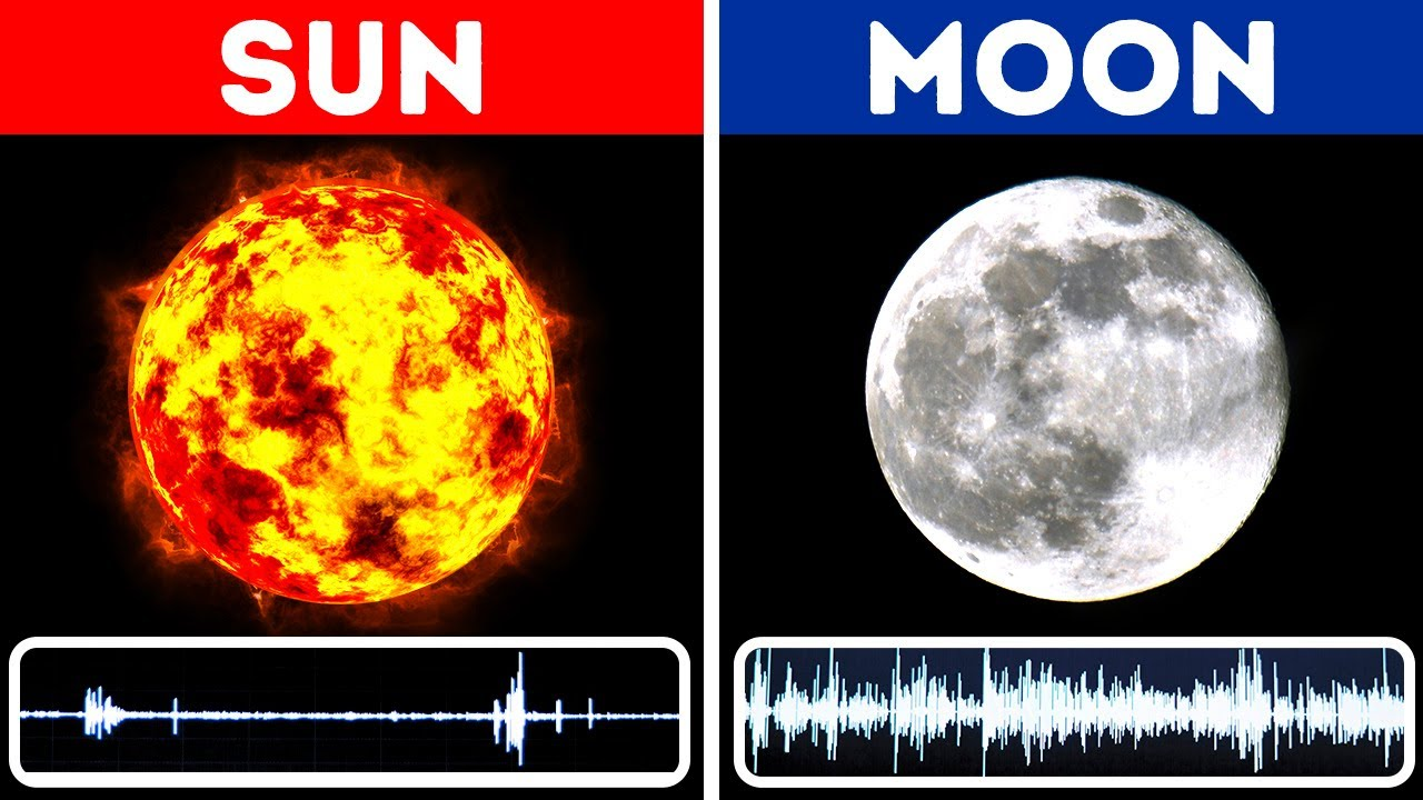 What You'd Hear Standing on Different Planets