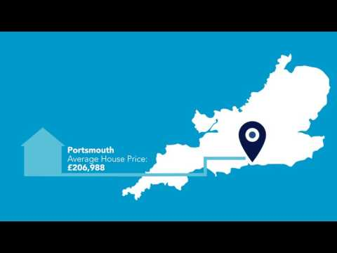 House Prices in the UK