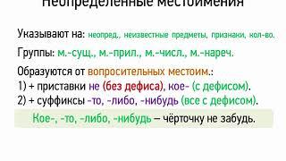 Неопределённые местоимения (6 класс, видеоурок-презентация)