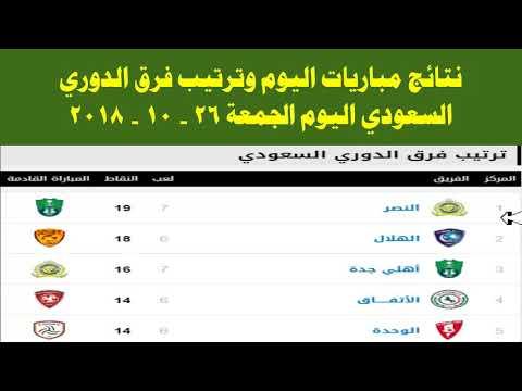 نتائج مباريات اليوم وجدول ترتيب الفرق في الدوري السعودي اليوم الجمعة
