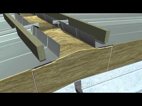 Montageprinzip Rib Roof Speed 500 Mit Standardclips Auf