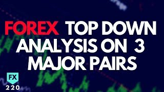 Preparing Your Charts For The Week Ahead - Forex Top Down Analysis on 3 Major Pairs