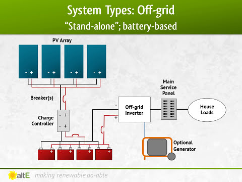 Battery Bank Sizing: Off Grid Solar Power System Design - Step 2