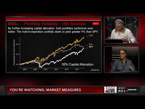 Portfolio Management: Dealing With Volatility | Top Trading Research of 2017