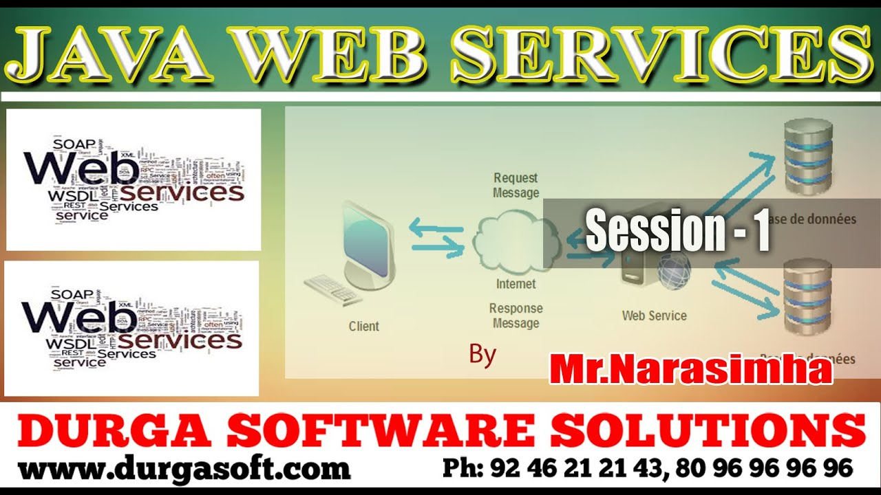 Webservice java web services session 1 youtube webservice java web services session 1 baditri Images