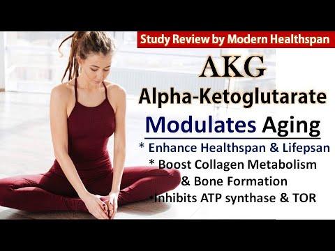 Download Alpha-Ketoglutarate (AKG) Modulates Aging   Review By Modern Healthspan