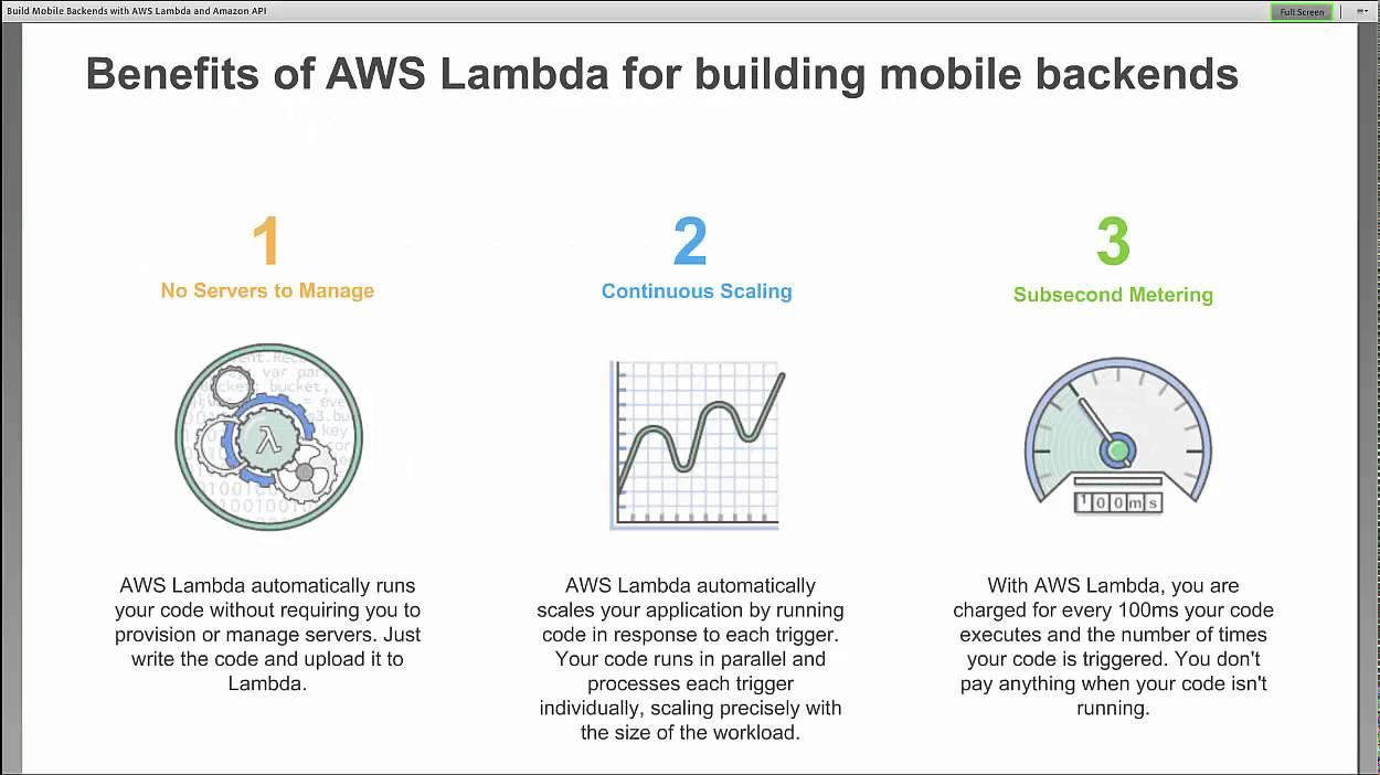 Adding to an SQS Queue Using AWS Lambda and a Serverless API