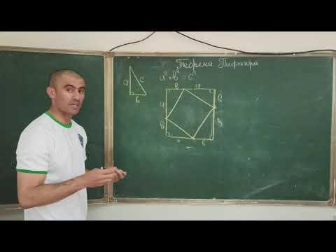 Теорема Пифагор. Самый лучший способ доказательства теоремы Пифагора.