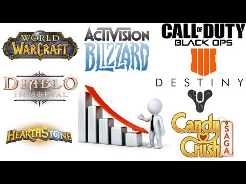 Activision Blizzard stock analysis! is ATVI buy the dip opportunity?