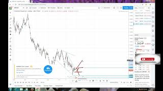 Weekly Forex Forecast of 24 Dec To 29 Dec 2018