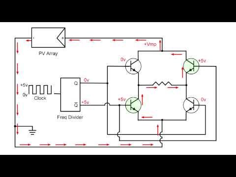 PV Inverter: The H Bridge