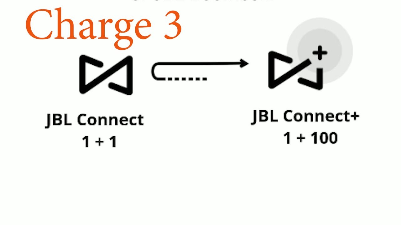 Charge 3 Gets JBL Connect plus firmware, But there is a catch!