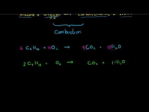 Alkane Reaction Combustion