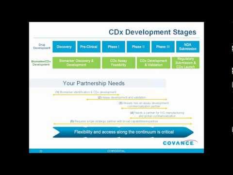 Webinar: Accelerating Drug Development through Drug & Companion Diagnostics Co-Development