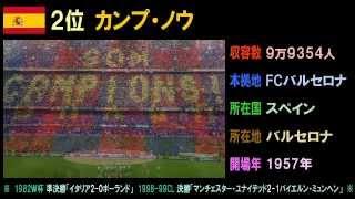 世界のサッカー専用スタジアム・収容人数ランキング Football Stadiums World Ranking
