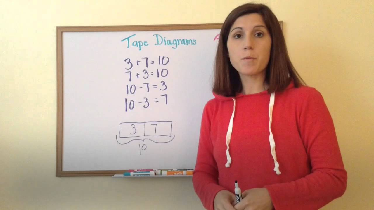 hight resolution of tape diagrams for addition and subtraction