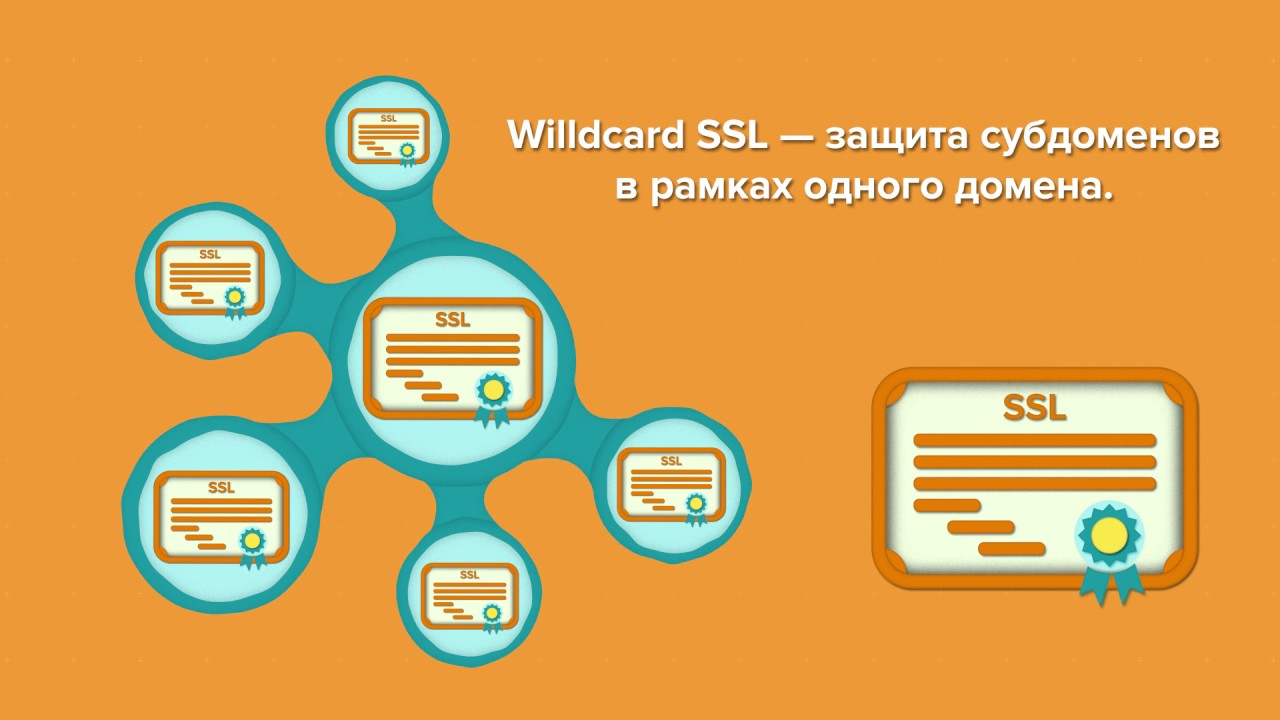 Ssl wildcard ssl certificates ssl wildcard ssl certificates xflitez Image collections