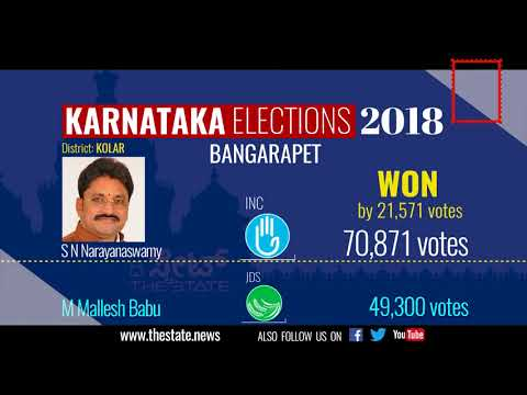 Winners - Old Mysore Karnataka Region | Karnataka Assembly Election 2018
