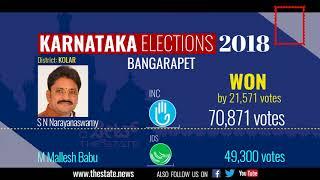 Winners - Old Mysore Karnataka Region   Karnataka Assembly Election 2018