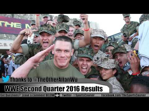 WWE Second Quarter 2016 Results Conference Call