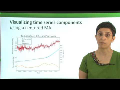 Smoothing 1: Moving Average For Visualization