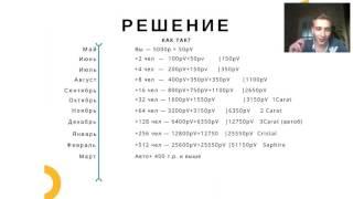 Обучение в МЛМ  СММ в МЛМ  #Тайга8  Презентация в новом формате Андрей Терещенко 1