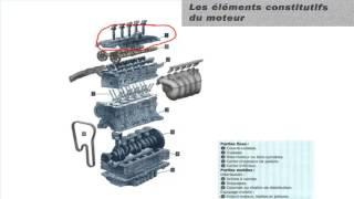 les constitution d un moteur