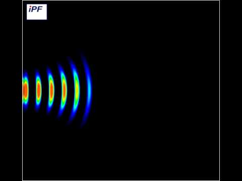 Propagation of a Gaussian beam, computed with a FDTD code
