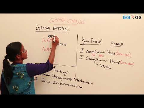 Climate change- 4.5.2 Global Efforts- Kyoto Protocol