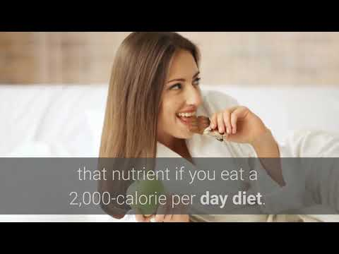 What 2000 calorie diet means on a nutrition label