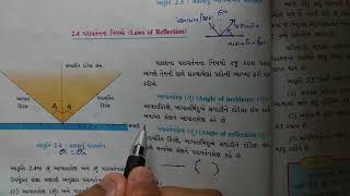 (2.4) 10 Science Chapter-2 Gujarati medium vigyan