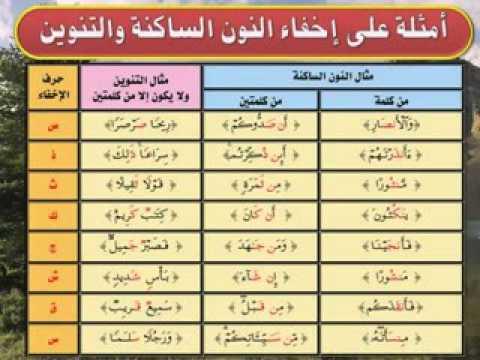 تجويد القرآن أمثلة على إخفاء النون الساكنةوالتنوين Youtube