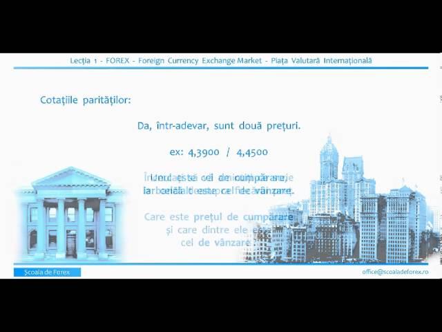 școală de tranzacționare pentru începători lecția 2 video ce determină profitabilitatea opțiunii