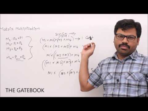 Matrix Multiplication - Brute force Approach