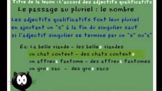 cours de francais - Les règles d