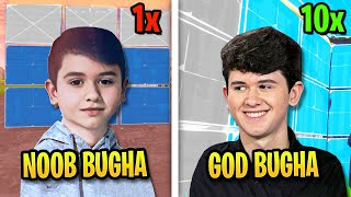 The Evolution of Bugha Editing & Building Speed...